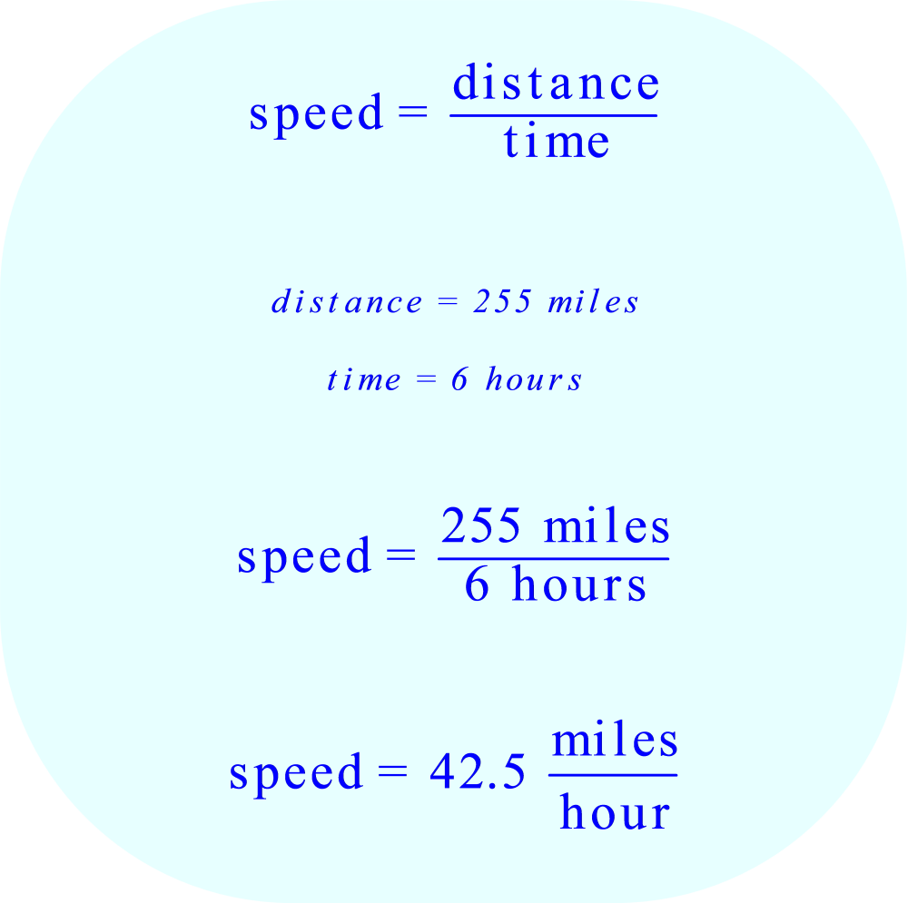 Compute the initial speed of the hurricane using the time-speed-distance formula
