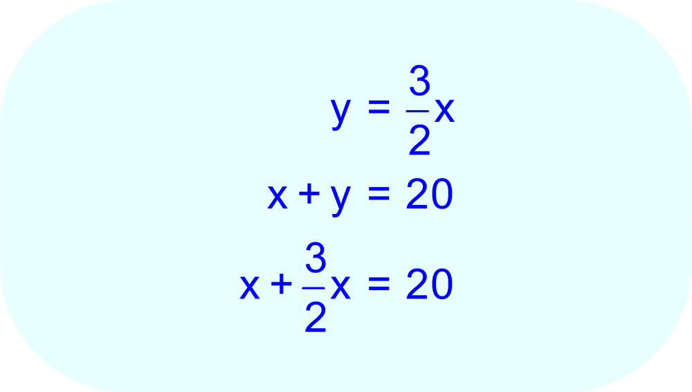 Substitute (3/2)x for y in the second equation.