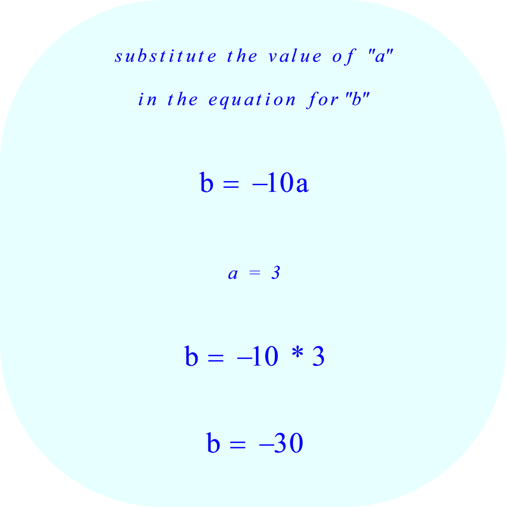substitute 3 for the coefficient 'a' in the equation