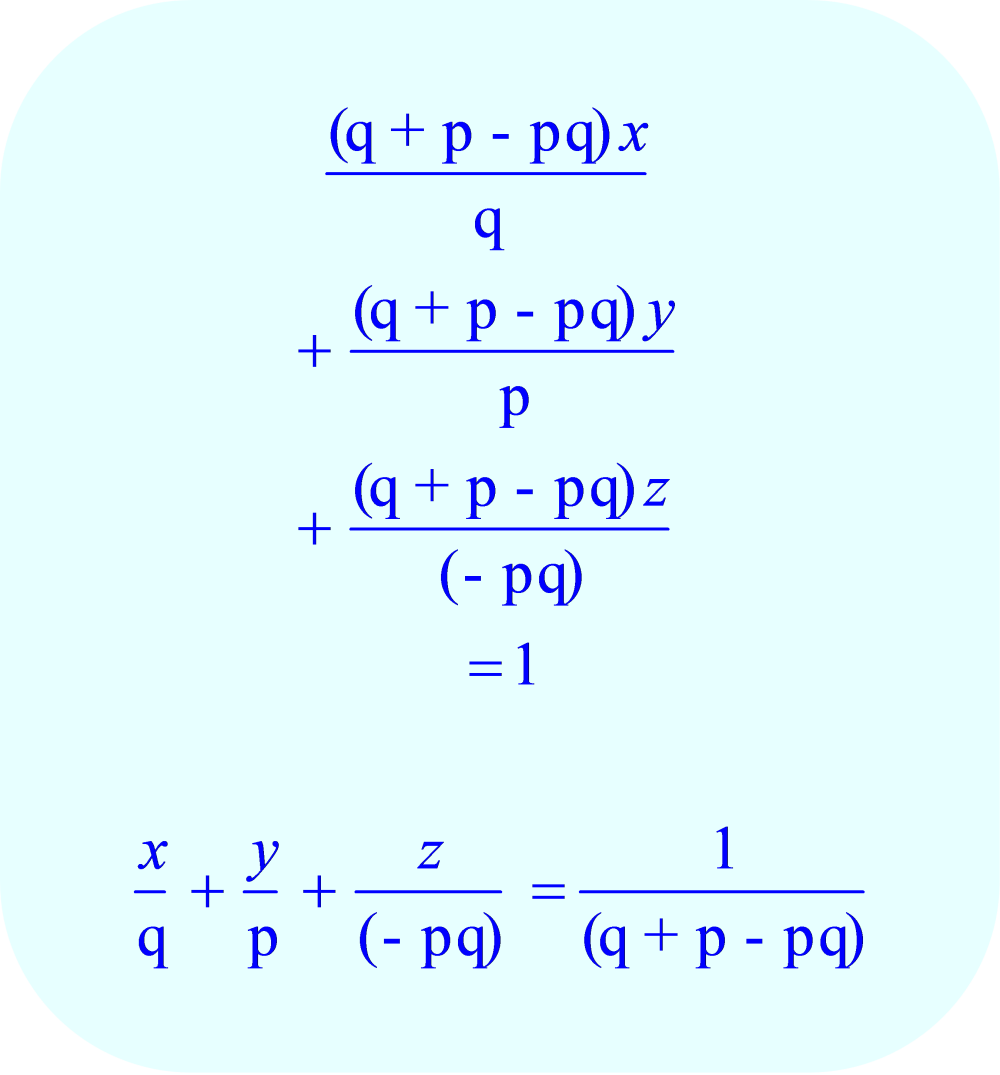 substitute the values of a and b into the equation for the family of planes - continued