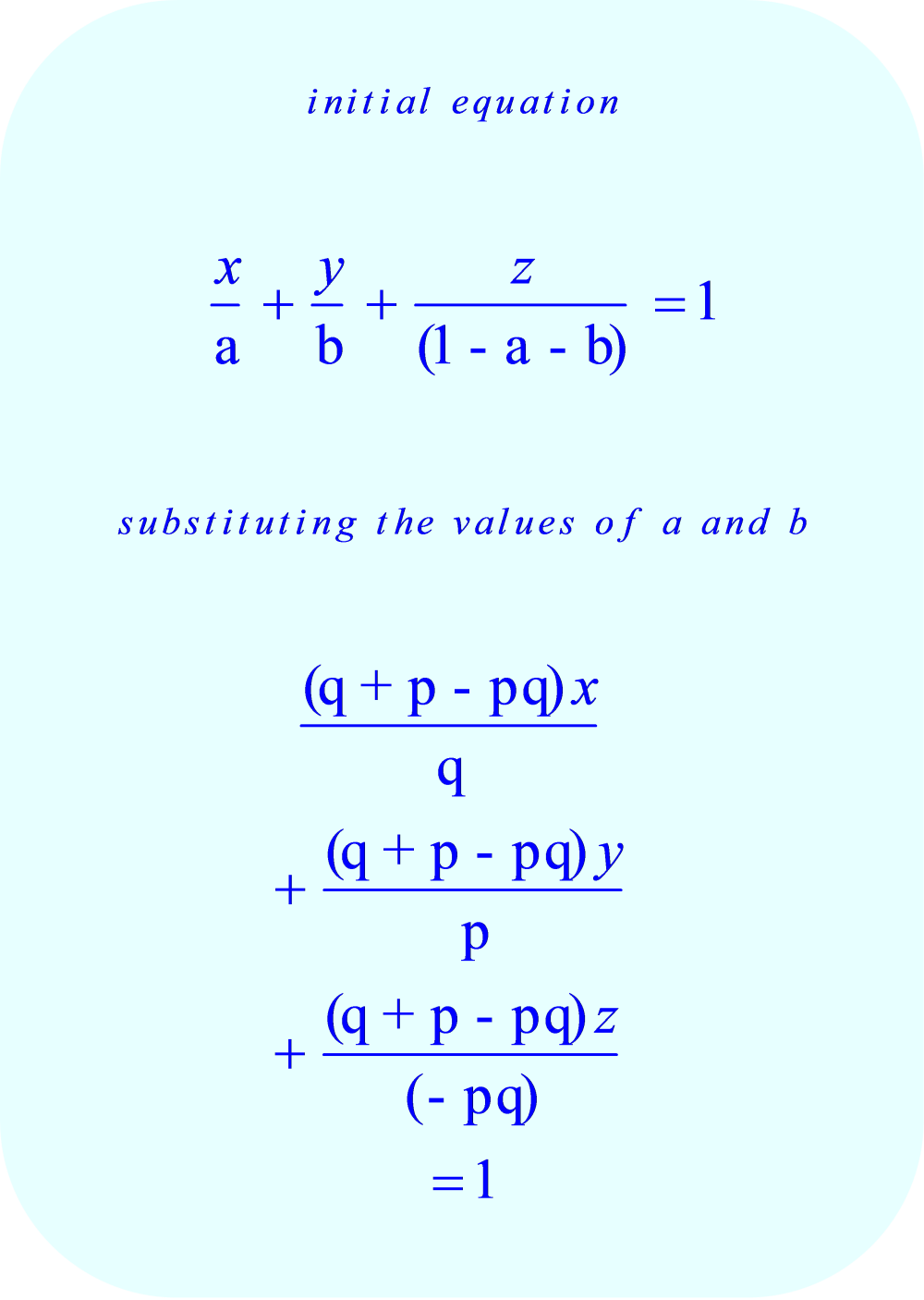 substitute the values of a and b into the equation for the family of planes