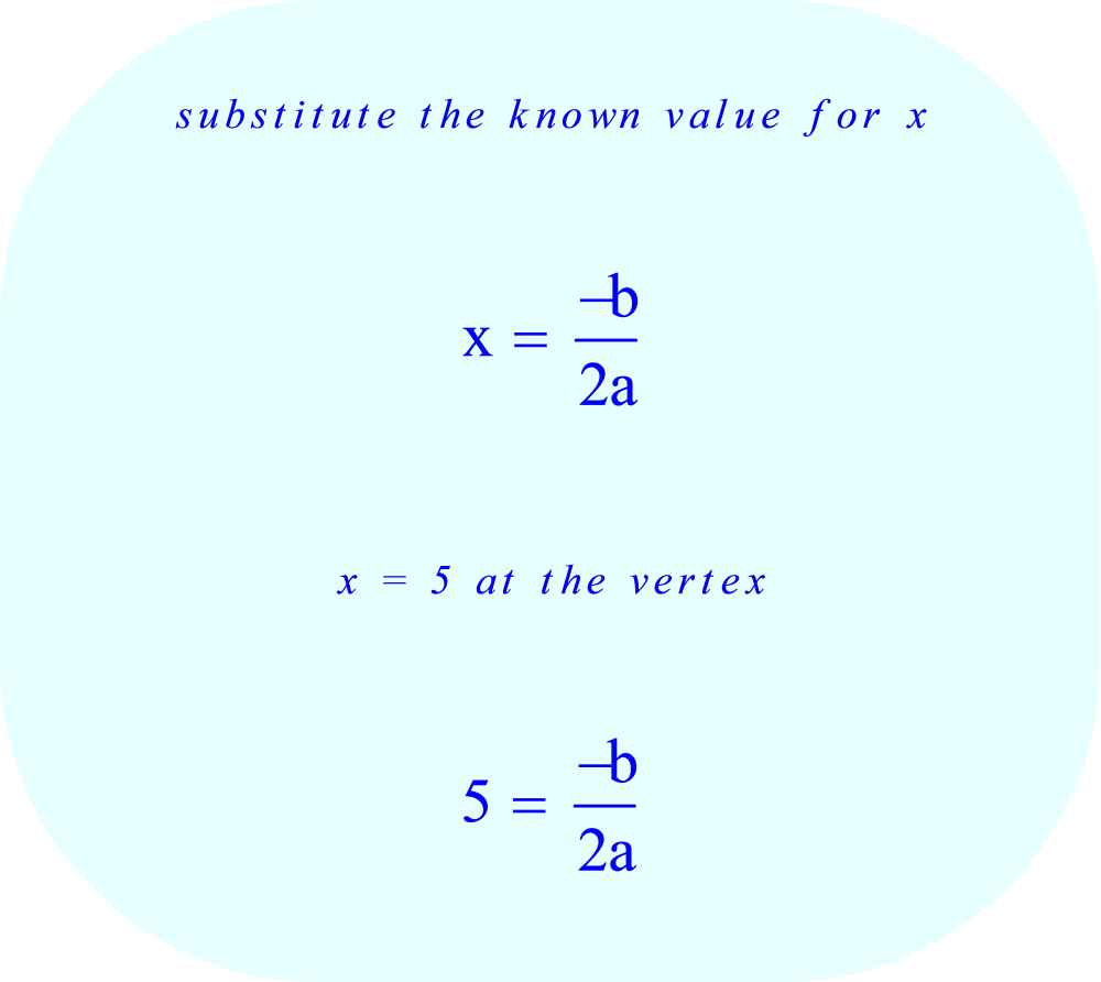 substitute 5 for x in the equation