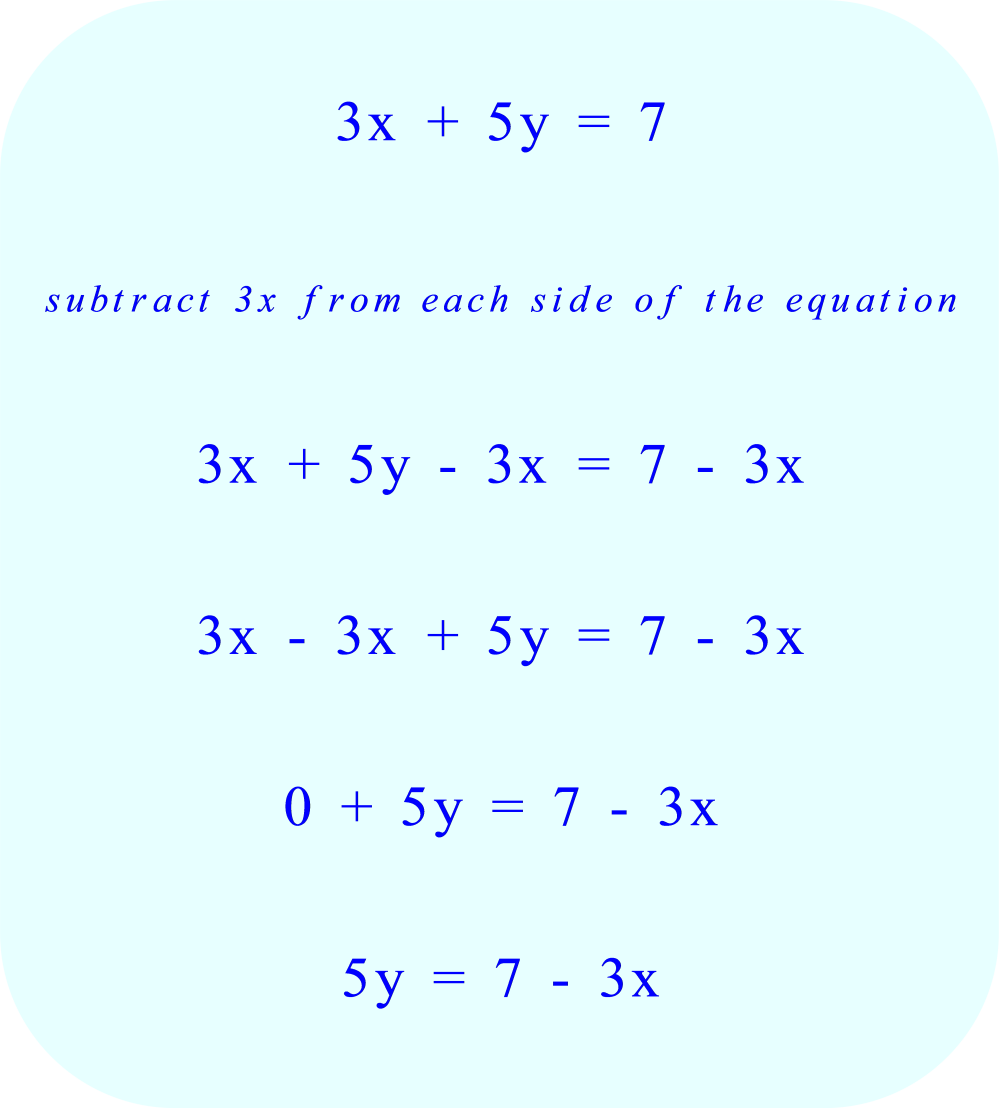subtract 3x from each side of the equation