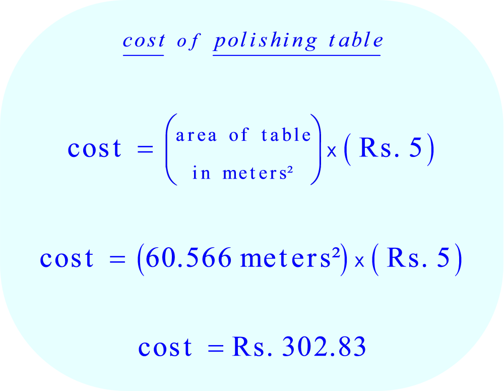 calculating the cost of polishing the table