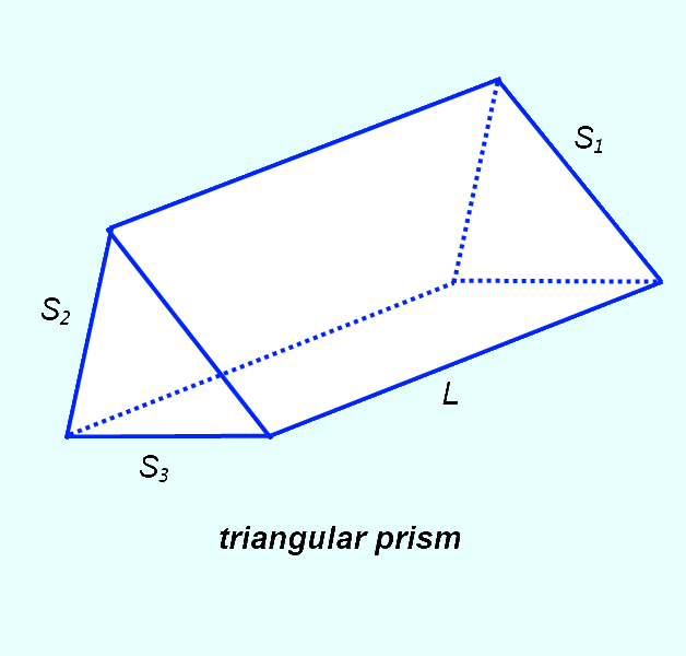The surface area and the volume of pyramids, prisms, cylinders and cones