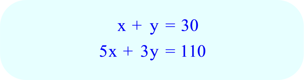 Two Equations and Two Unknowns