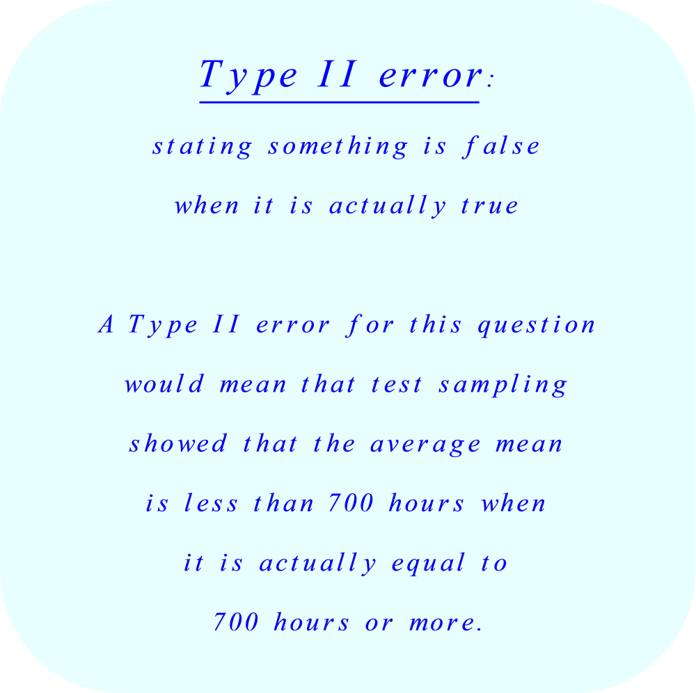 Statistics - type II error - hypothesis testing - accepting the null hypotheses H₀ as true, when the alternative hypotheses H₁ is actually true (which means that H₀ is false)