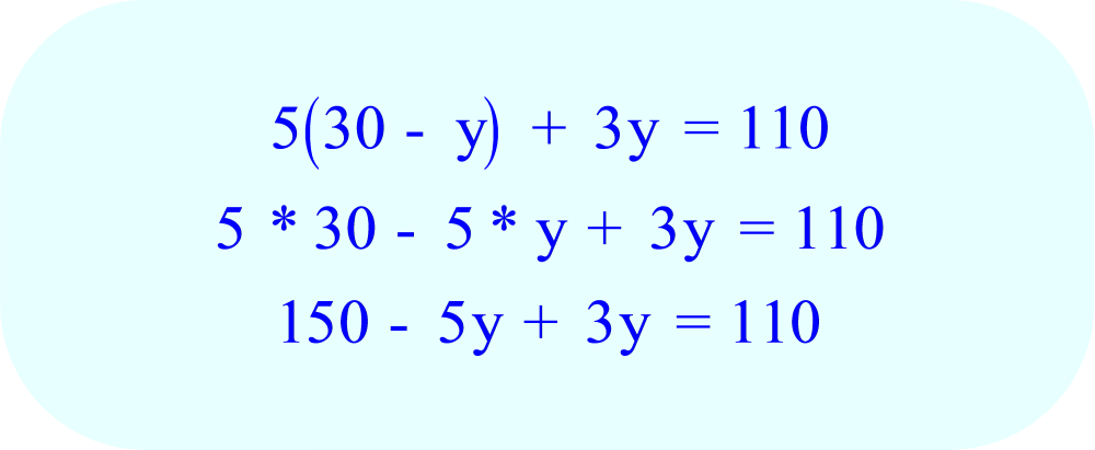 Solve for y