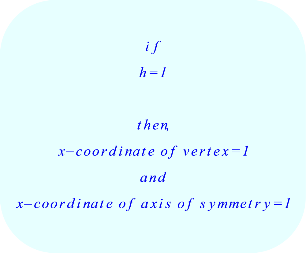 Vertex form of a parabola - selecting the 'h' value so than the axis of symmetry is x = 1
