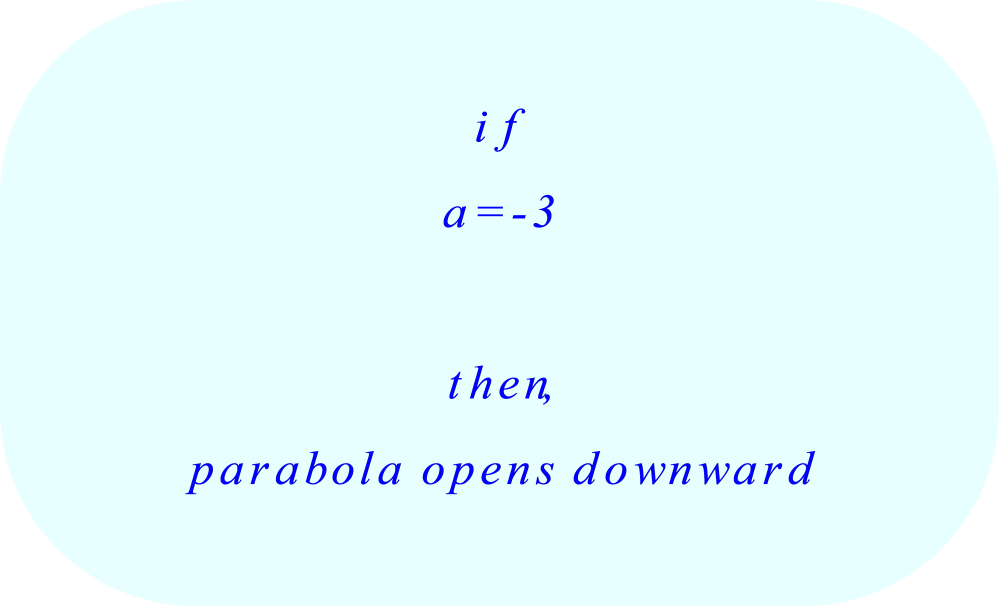 Vertex form of a parabola - selecting the coefficient 'a' so than the parabola opens downward