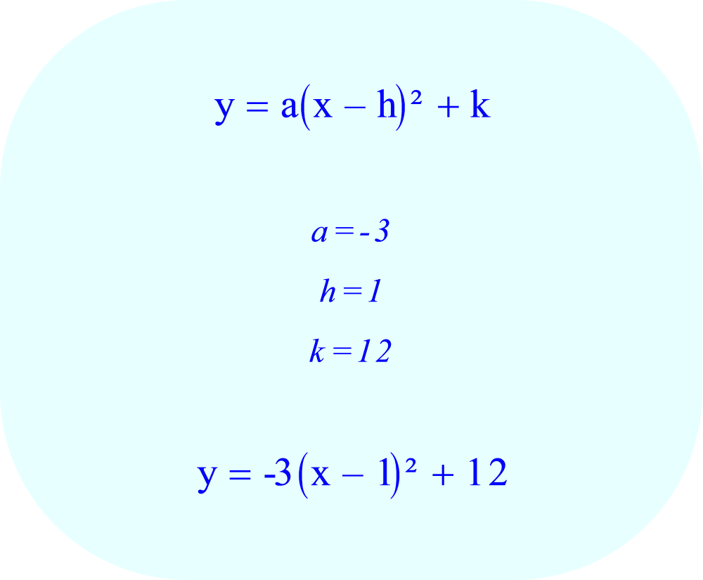 Vertex form of a parabola - final equation - a = -3, h = 1, k = 12