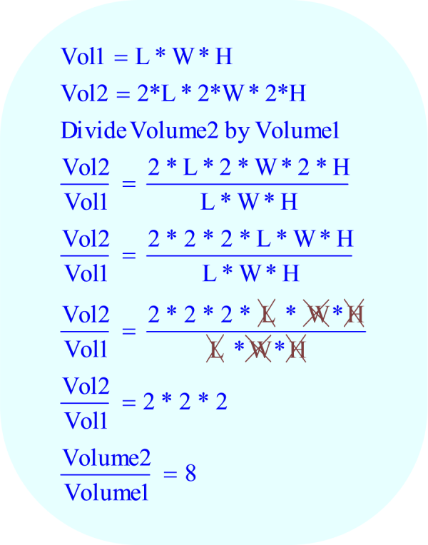 Volume Change when all Dimensions Double