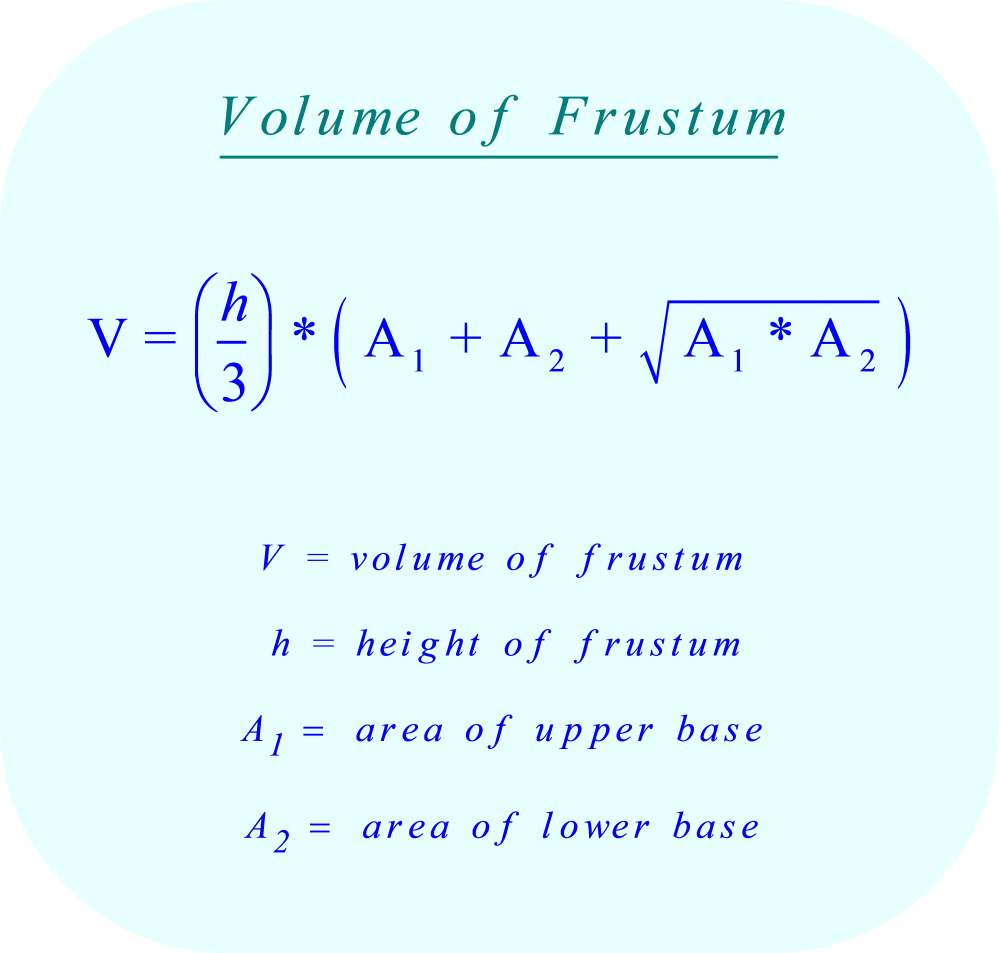 Volume of frustum of a square pyramid