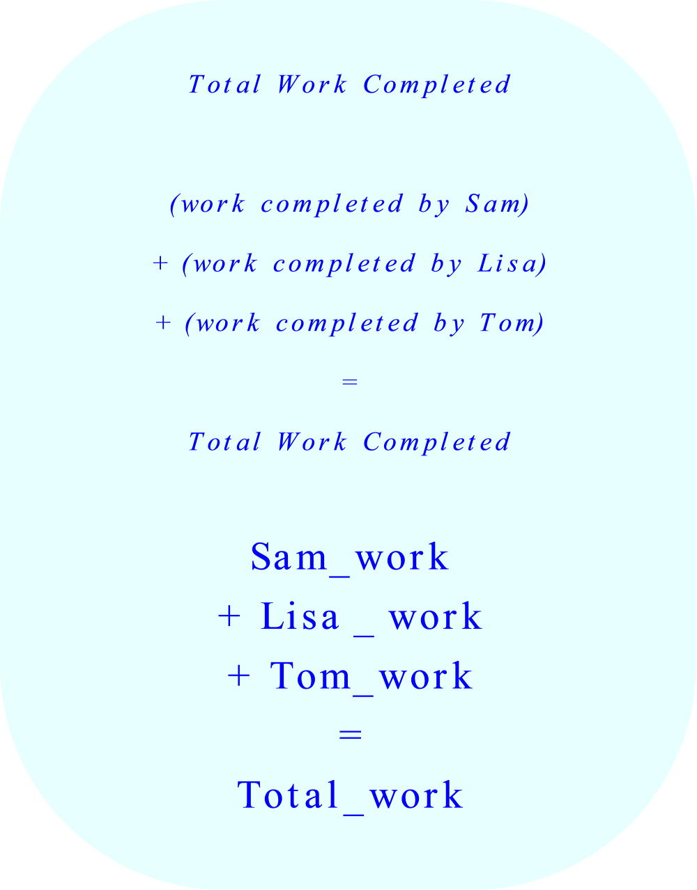 Work-Rate-Problem:  total work completed by Sam, Lisa,  and Tom. 