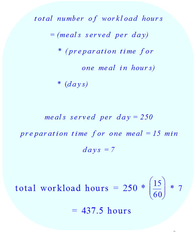 total number of workload hours = (meals served per day) * (preparation time for one  meal in hours) * (days)