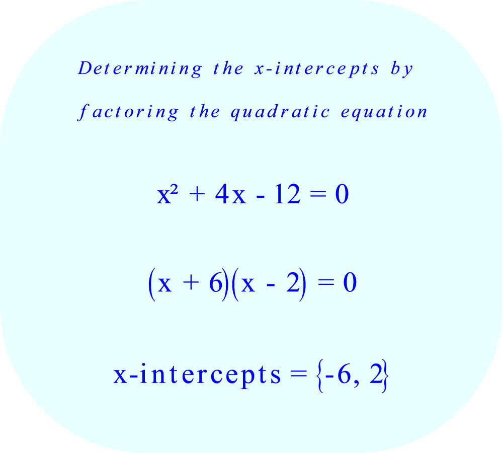 Factoring A Quadratic Equation To Find The Xintercepts